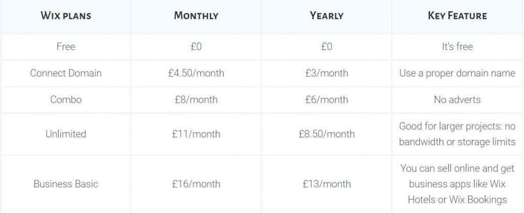 website design cost uk